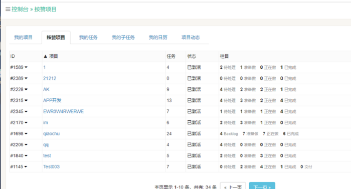 20210513205048_88956.png Thinkphp+Bootstrap项目管理系统源码  网站源码 第1张